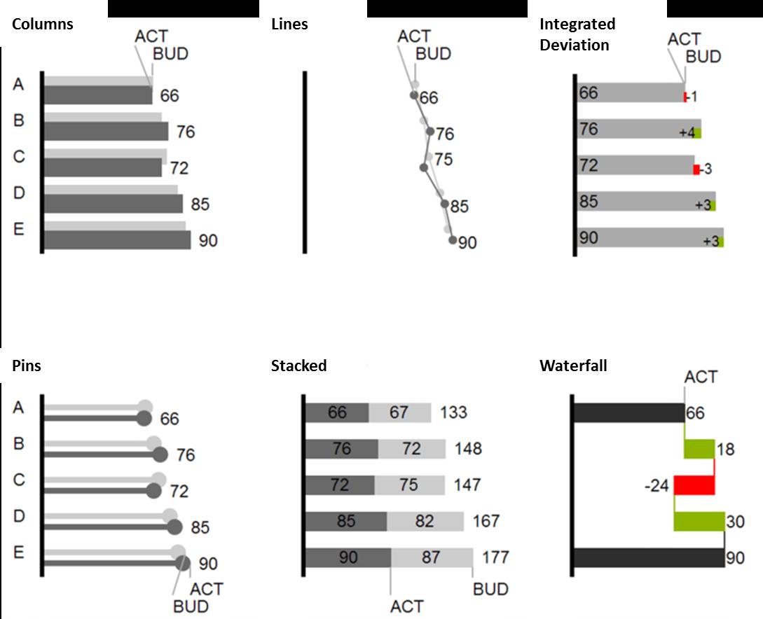 Visualization of ranking