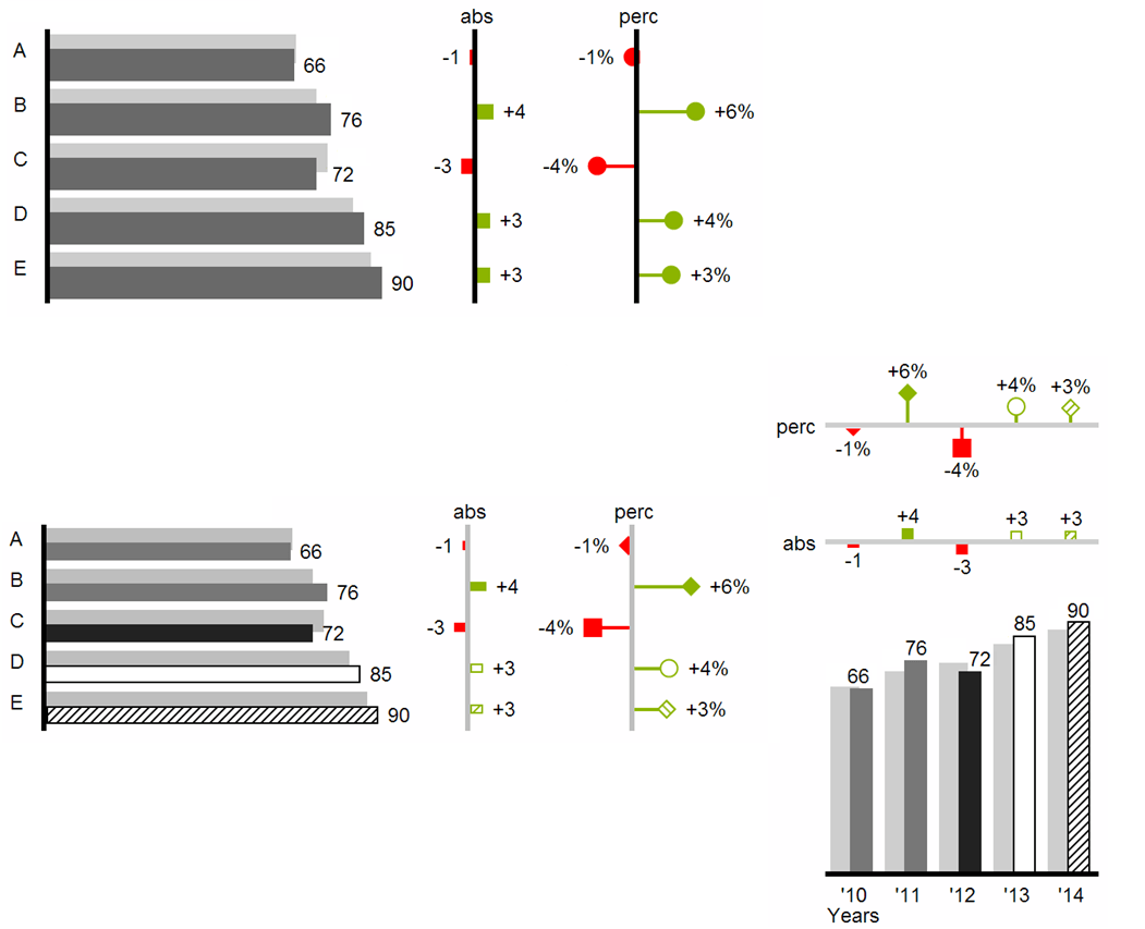 horizontal deviation axes
