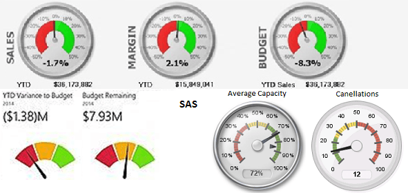 gauges_examples