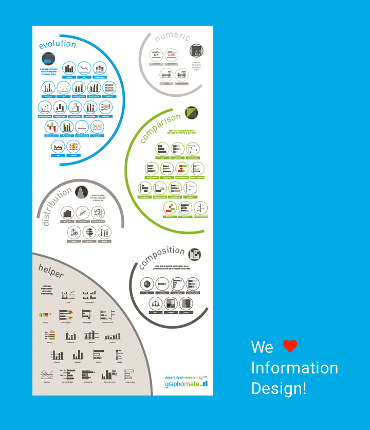 Preview Poster graphomate data driven storytelling